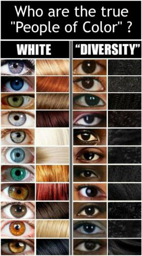 white eyes hair who's colored