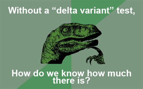 Raptor meme - Without Test How Know How Much Delta Variant